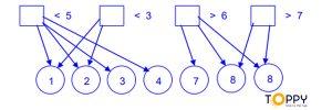 bài tập toán lớp 1