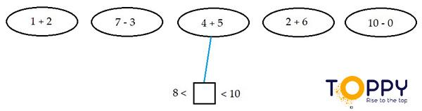 Đáp án đề thi học kì 1 lớp 1 môn toán