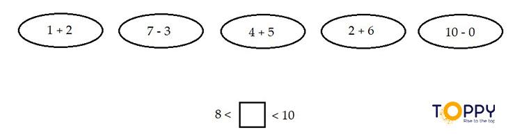 Đề thi học kì 1 môn toán lớp 1