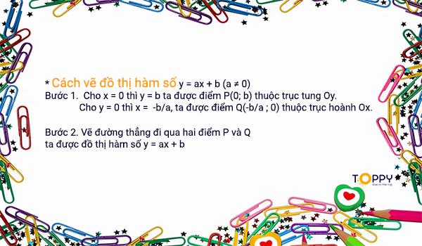 các dạng toán lớp 9