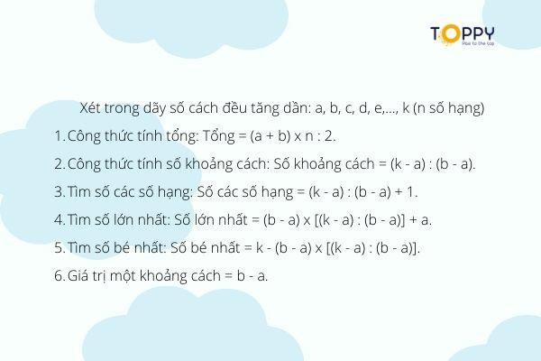 Tổng hợp lý thuyết các dạng bài tính nhanh lớp 6