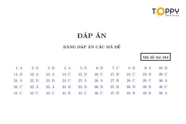 Tổng hợp đề thi học kì 1 toán 12