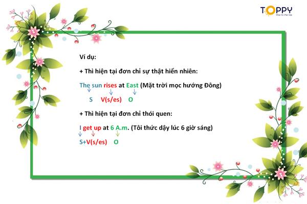 Ôn tập ngữ pháp Đề thi tiếng Anh lớp 10 học kì 1 trọng tâm
