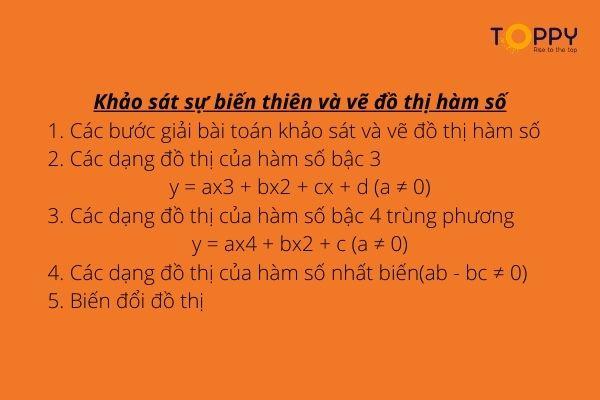 Tổng hợp kiến thức lý thuyết đề thi học kì 1 toán 12